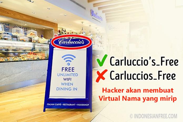 cara aman mengakses internet melalui wifi