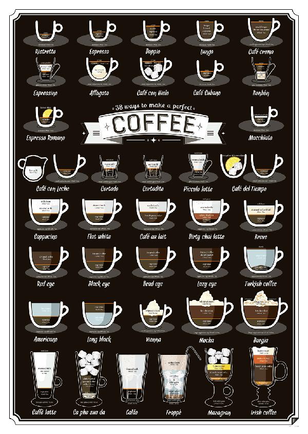 manfaat minum kopi setiap hari