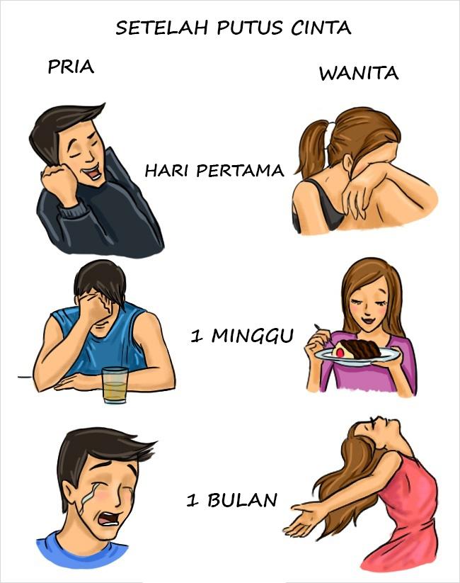 perbedaan wanita dan pria secara umum