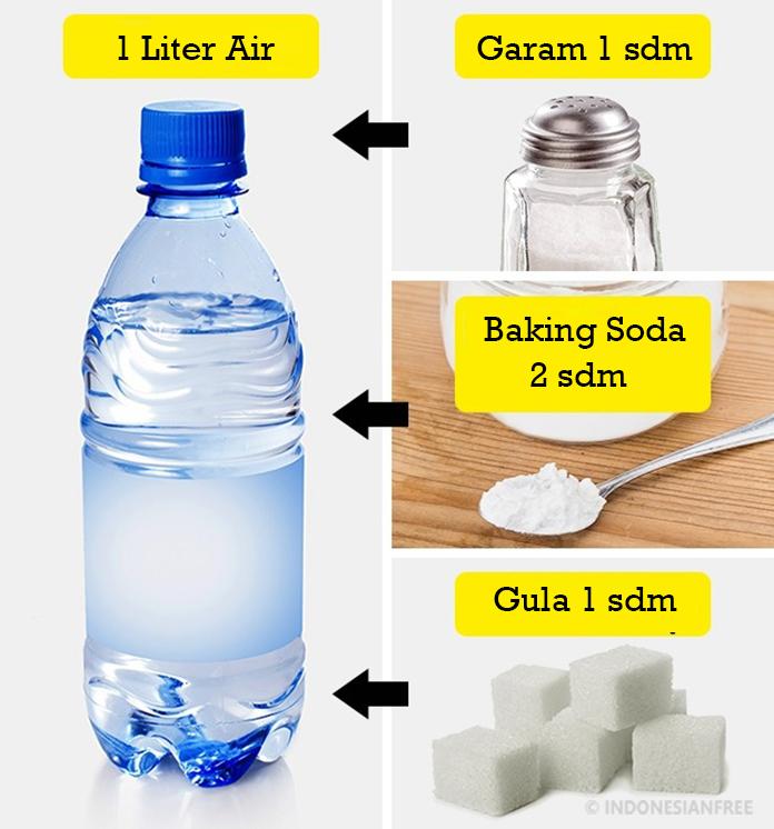 cara mengatasi ketiak basah dengan baking soda